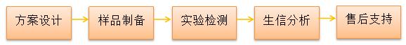 QQ图片20210702161033